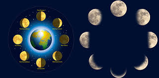 Lunar Phase Chart How To Calculate The Moon Phase