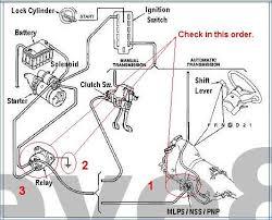 2004 porsche cayenne radio wiring diagram lovely 69 new car radio Cayenne Lift Gate Wiring-Diagram at 2004 Porsche Cayenne Radio Wiring Diagram