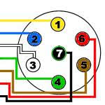 trailer wiring instructions 7 pin trailer plug replacement at Trailer Socket Wiring Diagram Uk