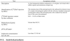 Naf Pay Chart 2017 6 Regulatory Specification For 18 F Naf Injection Vials 1