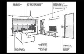 diagram of a living room labeling a number of automated systems br