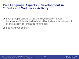 Chapter 4 Language Development Of Infants And Toddlers
