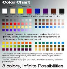 75 Valid Airbrush Color Chart