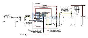lifan 110 wiring diagram facbooik com Loncin 110cc Engine Wiring Diagram loncin 125 pit bike wiring diagram wiring diagram Chinese 110Cc ATV Wiring Diagram