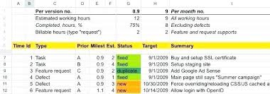 Project Management Issue Tracking Template