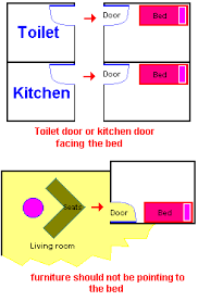 it is also unfavourable for the bedroom to be directly above bad feng shui bedroom