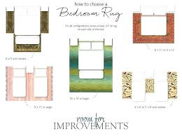 rug under queen bed what size area best for king 9x12 diagram of pla