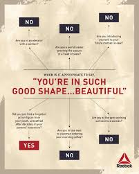 Reebok Scolds Trump With Flow Chart About When Not To Say