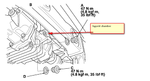 1993 acura legend wiring diagram wiring diagram and hernes 1993 acura legend coupe the stereo fuse under hood