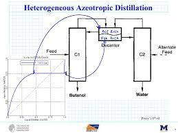 Unit Operations Lecture Nov Mccabe Thiele Az Diagrams 2