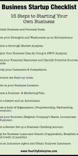 Business Startup Checklist Business Startup Checklist Your City Enterprise Inc 5