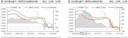 Cotton Yarn Market Continues To Fade Imported Yarn Is