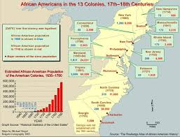 the origins and growth of slavery in america division and  during the colonial