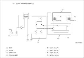 subaru ignition wiring subaru printable wiring diagram database subaru ignition wiring subaru wiring diagrams source