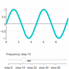 Plotly R Graphing Library R Plotly