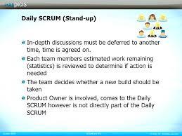 Scrum Meeting Template Scrum Schedule Template Worldtreasury Info