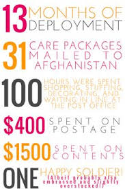Deployment on Pinterest | Deployment Countdown, Care Packages and ... via Relatably.com