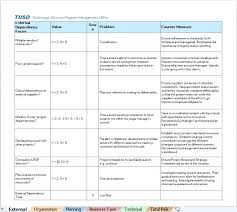 Small Business Risk Assessment Template Taxonomy Of Project Failure ...
