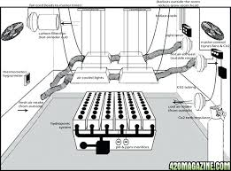 Basement Grow Room Design Unique Grow Room Blueprints Design Commercial Grow Room Designs