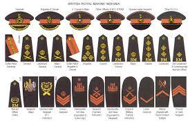British Rank Insignia Chart British Military Insignia Badges Recherche Google Royal
