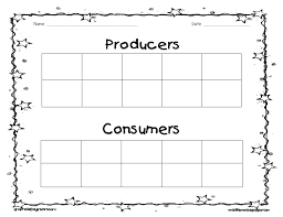 Producer And Consumer Venn Diagram Mrs Brinkmans Blog Social Studies Economics