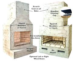 outdoor fireplace and pizza oven combination plans outdoor fireplace with pizza oven outdoor fireplace pizza oven