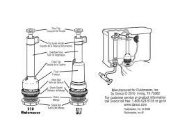 inside parts of a toilet tank. remove the top of toilet tank. inside parts a tank