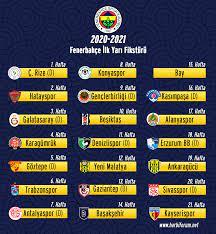 Fenerbahçe'nin 2020-2021 Sezonu Lig Fikstürü - Harbi Forum