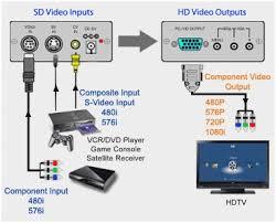 vga to rca wiring diagram admirably diy homemade xbox 360 vga cable related post