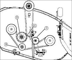 wiring diagram for john deere the wiring diagram john deere l110 belt diagram diagram wiring diagram