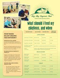 Turkey Feeding Chart Big Sky Organic Feeds Chicken And Turkey Feeding Chart
