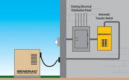 wiring backup generators professional engine systems backup generator wiring diagram transfer switches backup generators