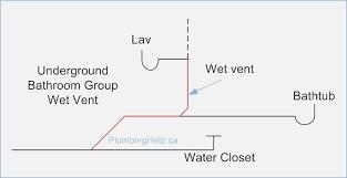 bathtub drain rough in tub size for 60 installation lawrd