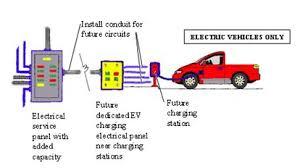 diagram of electric car diagram image wiring diagram electric car diagram electric auto wiring diagram schematic on diagram of electric car