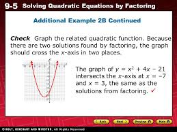 9 5 solving quadratic equations by factoring additional example 2b continued check graph the
