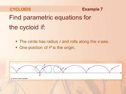 find parametric equations for the cycloid if
