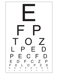 Eye Charts Used By Doctors Eye Chart Opticians Role Play Free Eyfs Ks1 Resources
