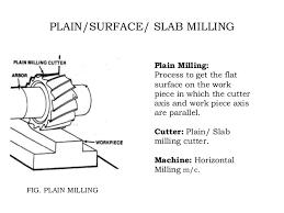 milling machine operation. machine: vertical milling machine; 13. machine operation