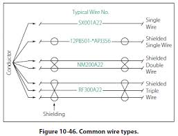 fig10 46 jpg figure 10 46 also shows the wires having a wire number these are shown for the sake of illustration and will vary from one installation agency to