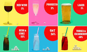 We Reveal How Much Sugar Your Alcoholic Drink Really