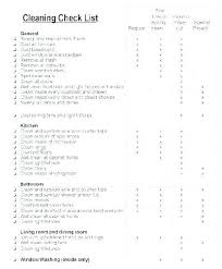 Restroom Checklist Form – Template Gbooks