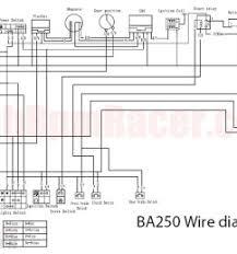250cc wiring diagram roketum 250 gk 19 dune buggy wiring diagram roketa 250cc wiring diagram automotive wiring diagrams truck wiring diagrams 250cc wiring diagram