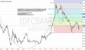 Nse Idfcbank Charts And Quotes Tradingview India