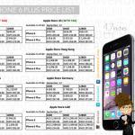 apple iphone 5s price list. [apple] iphone 6 \u0026 plus price list apple iphone 5s