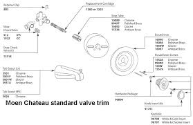 moen shower valve parts how to fix a dripping shower faucet terry love plumbing i would guess cartridge there are moen shower mixing valve repair
