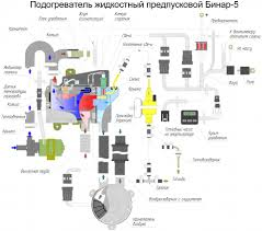 Установка бинар-компакт 5 на пассат б5