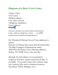 3 diagram of a basic cover letter addressing cover letter to human resources