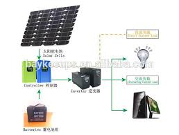 fiber optic solar light system
