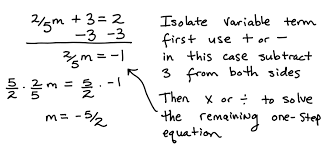 solving two step equations the best worksheets image collection and share worksheets