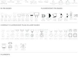 incandescent bulb to led conversion chart led bulbs conversion chart liveoutdoor co